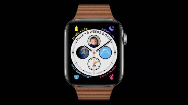 N8LULKDskpafTv5qms5e 1 - Дата выпуска watchOS 7, бета, функции и поддерживаемые Apple Watch