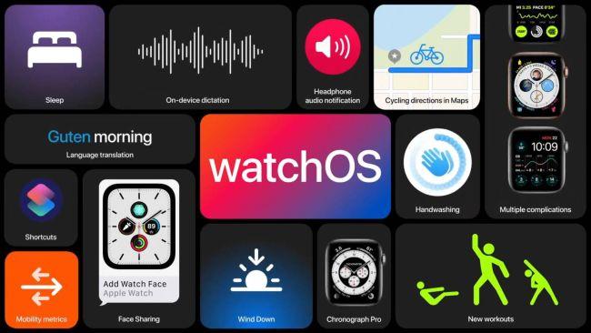 watchOS7 - Дата выпуска watchOS 7, бета, функции и поддерживаемые Apple Watch