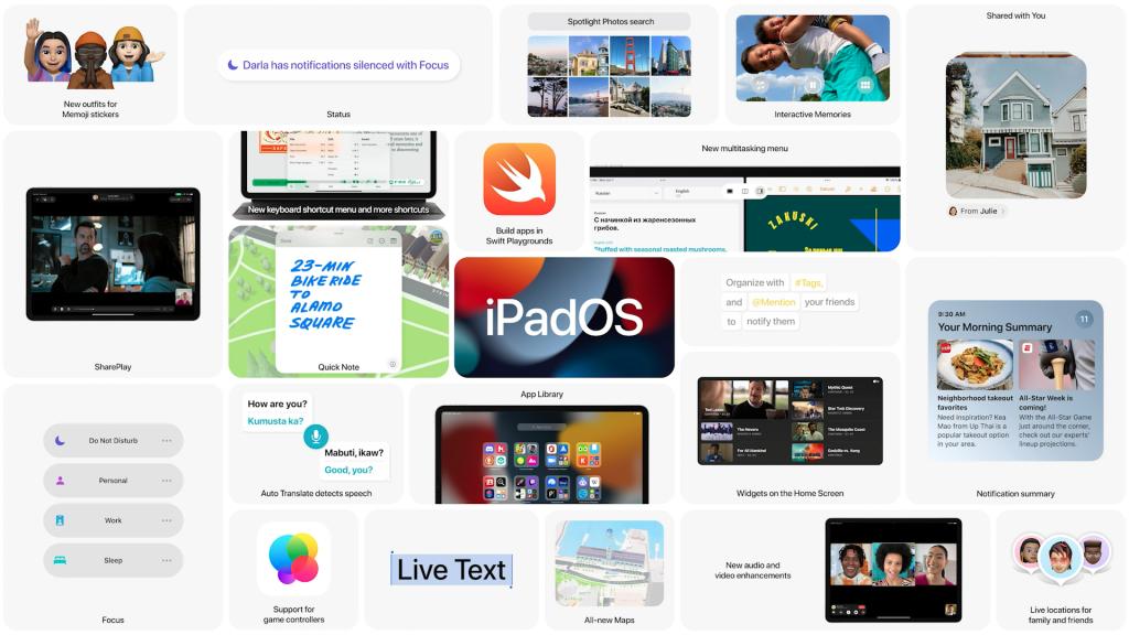 eLDy48gJULtfzDiGVbC5pc 1024 801 - iPadOS 15, новые функции и что изменится на вашем iPad